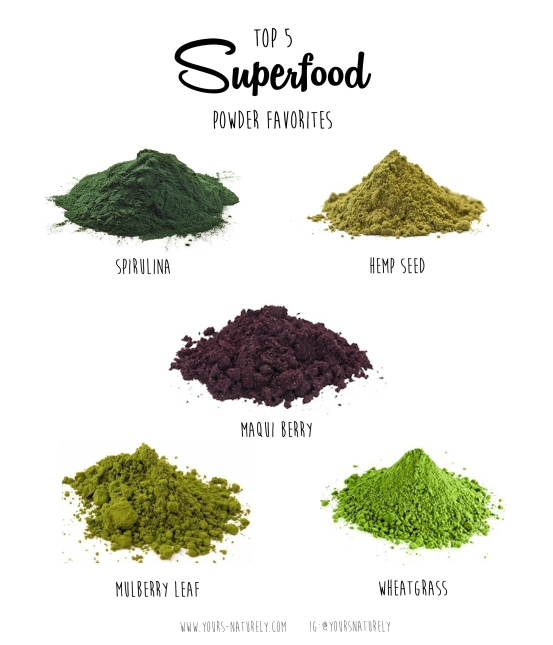 Superfood Faves