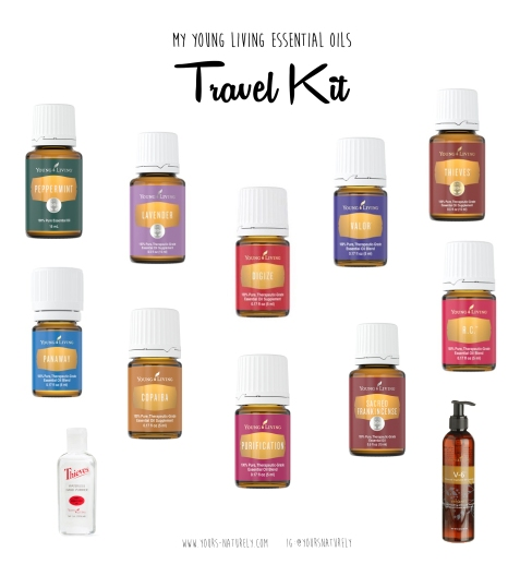 EO Travel Kit